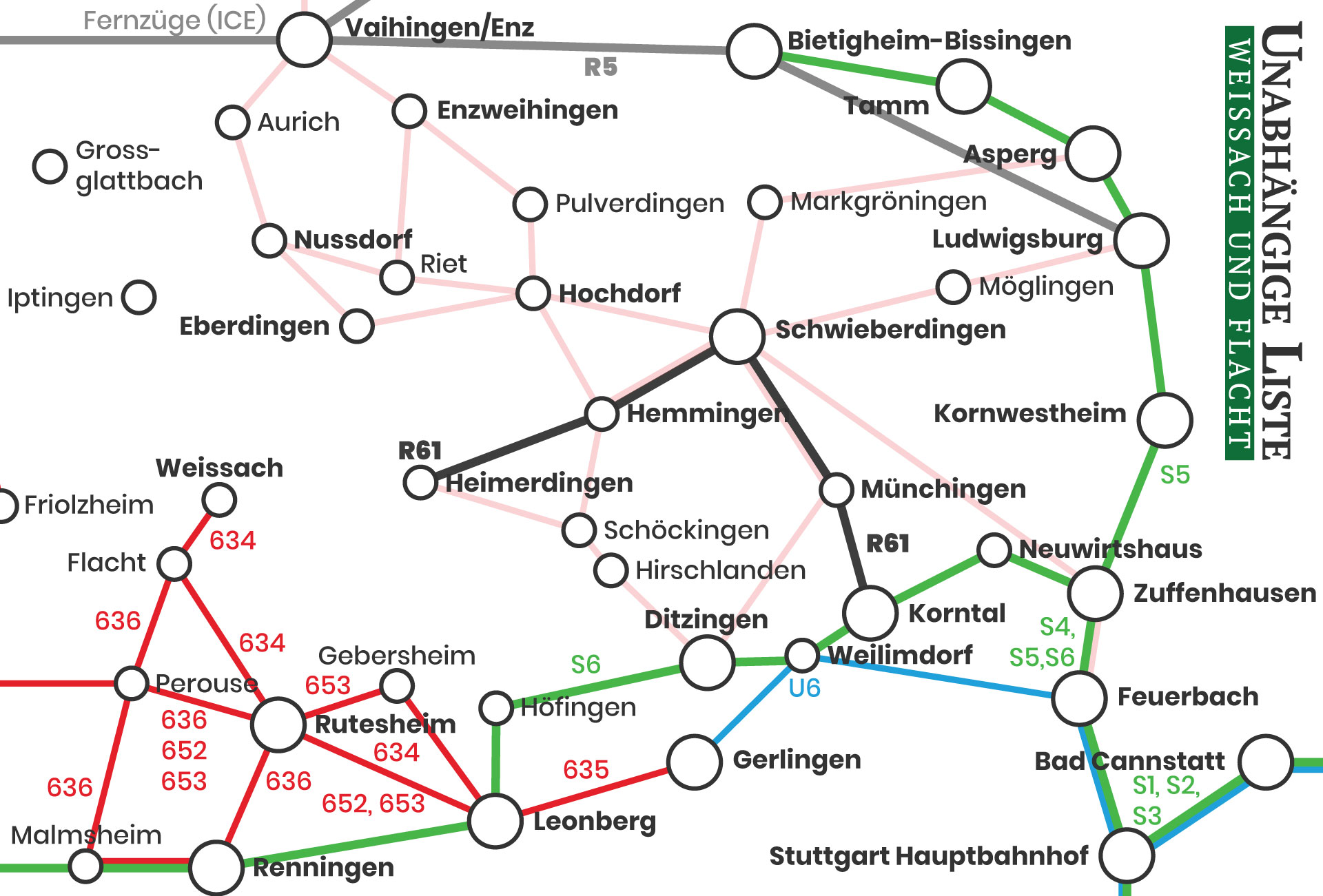 ÖPNV-Netz um Weissach ohne Strohgäubahn